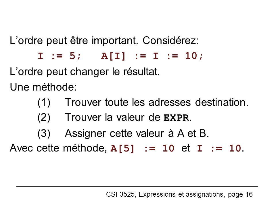L'ordre peut être important. Considérez: I := 5; A[I] := I := 10;
